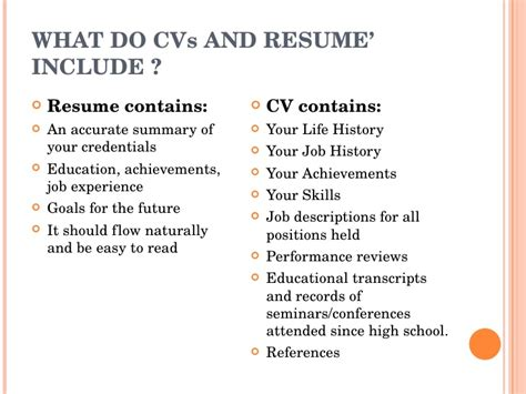 what should a resume include 17 my curriculum vitae