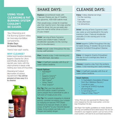 Llent Detox 10days by Cleanse Day Questions We Answers Isagenix Health