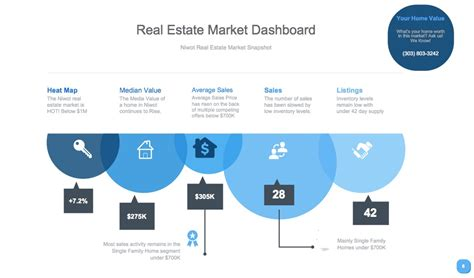 Real Estate Marketing C Report Templates Real Estate Marketing C Real Estate Dashboard Templates