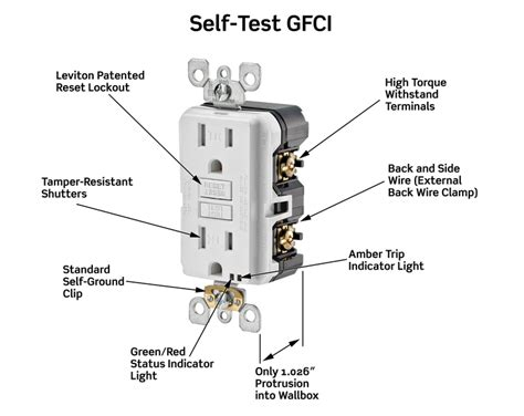 leviton gfci outlet wiring diagram wiring diagram with