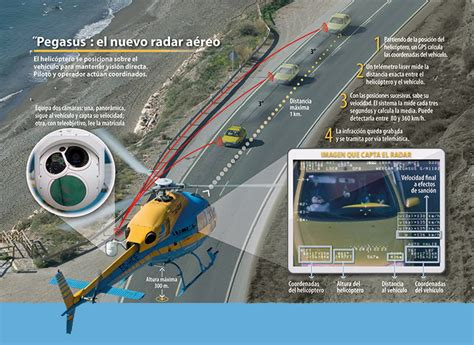 dgt cadenas o fundas noticias 161 atenci 243 n helic 243 ptero 183 center s auto granada