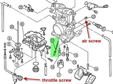 solved: 2001 yamaha xvs 650 dragstar carburetor fixya