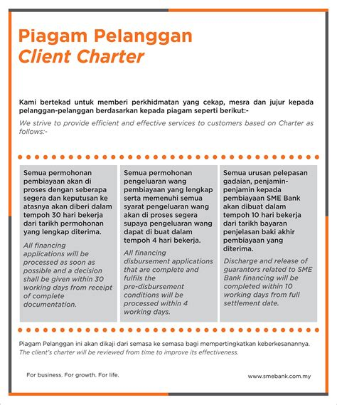 customer care charter template piagam pelanggan sme bank