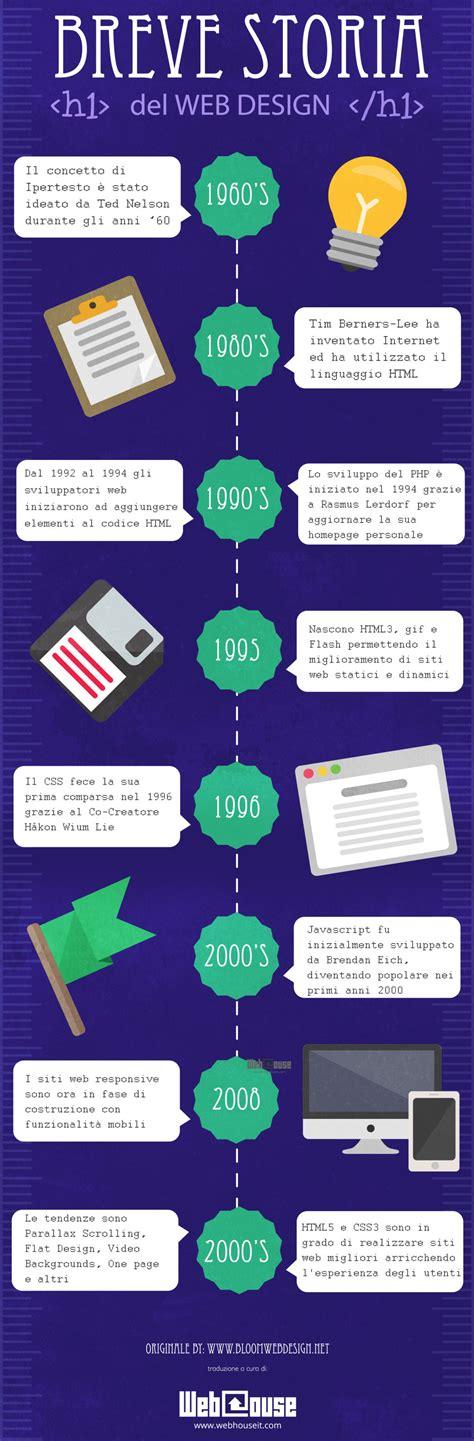 web layout history breve storia del web design infografica