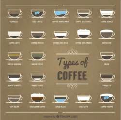 Kinds Of Types Of Coffee Collection Vector Free