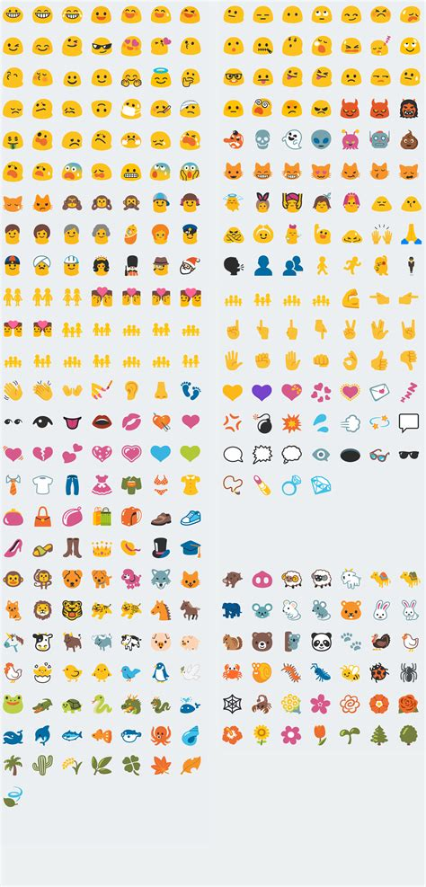 android emoji list mehr als 200 neue bildchen alle emojis android 6 0 1 marshmallow auf einen blick gwb