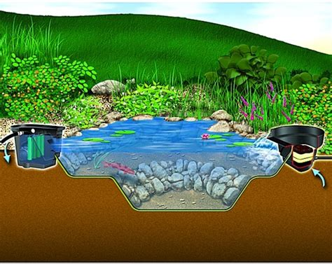 aquascape waterfall aquascape microfalls waterfall filter 1 000 gallon ponds free shipping pondusa com