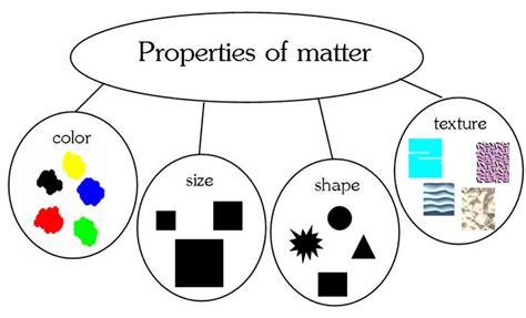 properties of matter for matterproperties