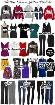 wardrobe on wardrobe basics minimalist
