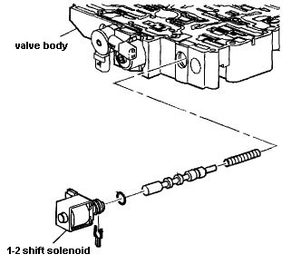 [how to change shift solenoids on a 2010 infiniti g] how