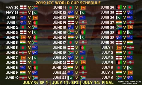 hiren dharani icc cricket world  full schedule