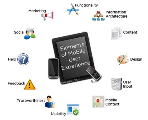 mobile user experience the elements of the mobile user experience smashing magazine