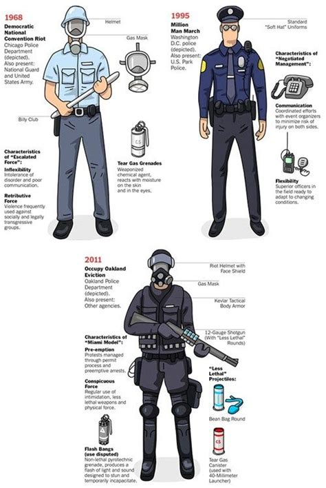 police uniform supplies 17 best images about ftp acab on pinterest police