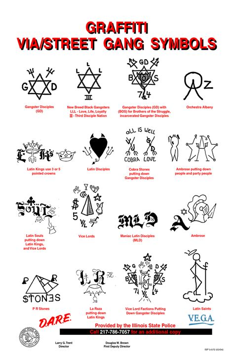 gang tattoos meaning graffiti symbol meanings symbols and meanings