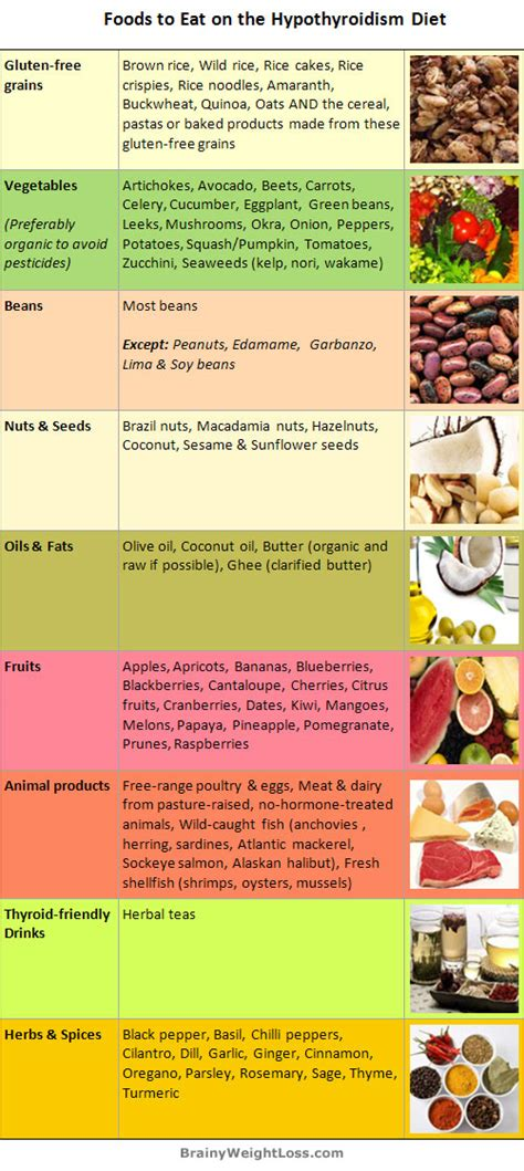 printable diet plan for hypothyroidism best diet for hypothyroidism good bad foods