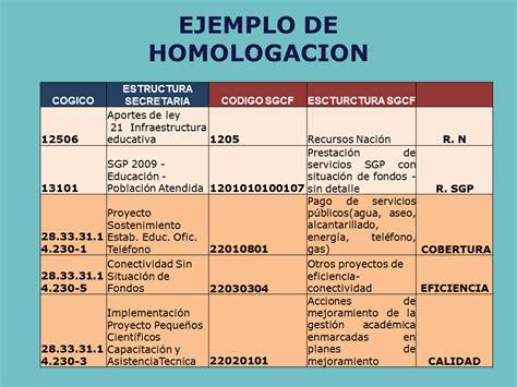 Ejemplo Curriculum Controller Financiero Sistema De Gesti 243 N Y Financiero Monografias