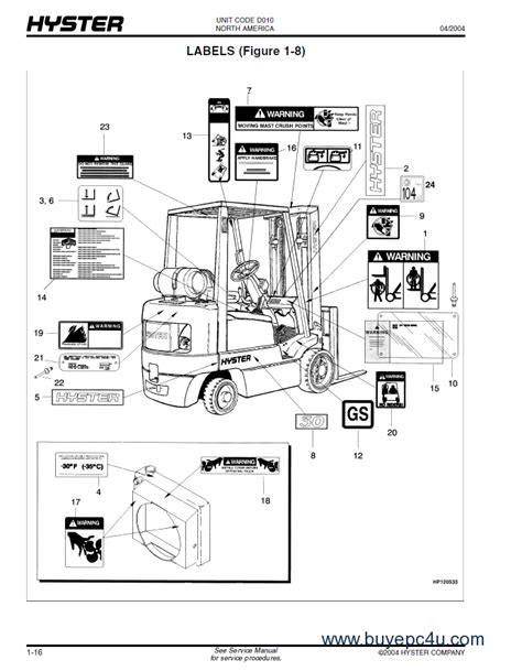 hyster ignition wiring diagram pdf hyster wiring diagram