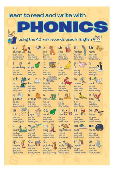 Printable Phonics Poster | learn to read and write in english using phonics