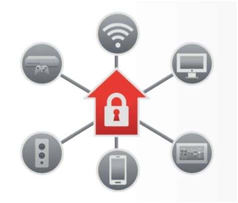 secure home network design interior design ideas