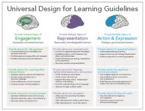 Universal Design For Learning Lesson Plan Template by Take A Tour Learn About Universal Design For Learning