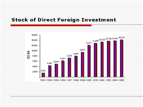the australian investor the investment information service peru embassy in australia ecomony foreign investment