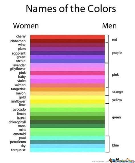 funny color names savagometer of the fucking chart memes best collection of