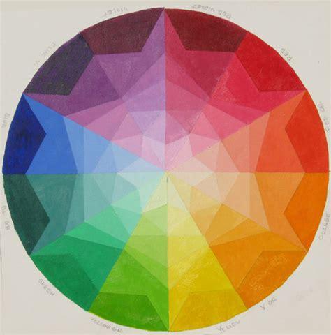 pattern of color wheel 187 mandala color wheel