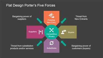 porter s 5 forces template flat porters five forces powerpoint template slidemodel