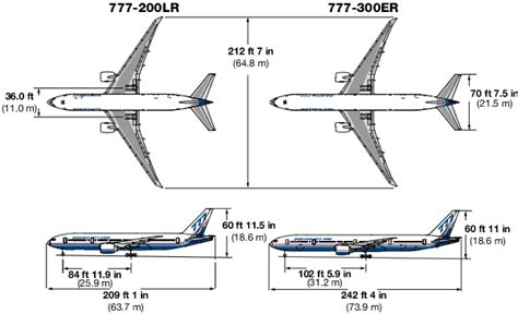400 Ft To Meters boeing 777 specs modern airliners