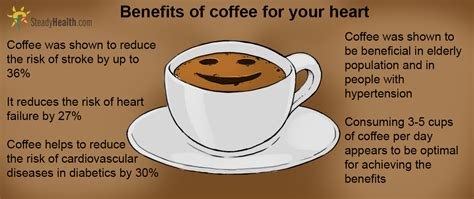 Yes, Coffee Is Good For You! Coffee And Cardiovascular Health   Nutrition & Dieting articles