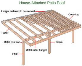 how to attach a patio roof to an existing house patio roof gazebo construction