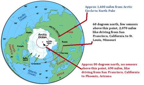 sixty degrees north around the arctic is not melting co2