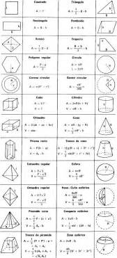 a level mathematics formulae black and white books 25 best ideas about geometry formulas on math
