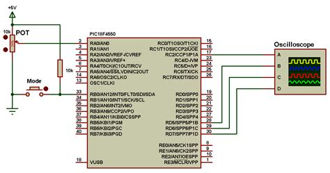 tutorial ccs c pic18f4550 standard pwm and enhanced pwm exles