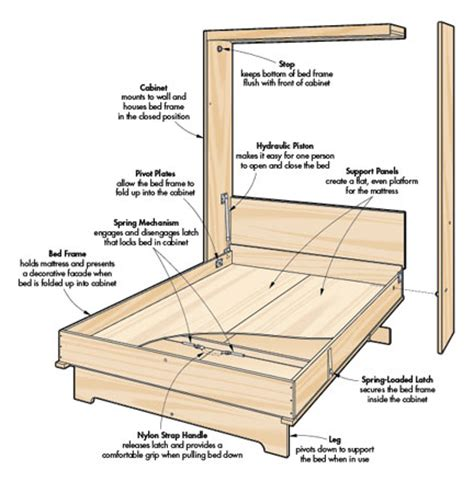 bed designs plans murphy bed woodsmith plans
