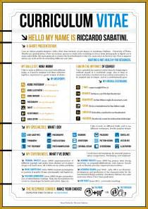 Resume Infographic by