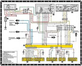 mercedes pms wiring diagram mercedes mercedes free wiring diagrams