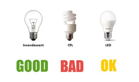 can fluorescent lights cause seizures must read those white energy saving bulbs in your home