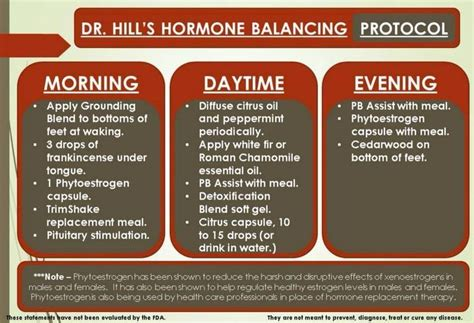 Why Check Ppd For Detox by Hormone Balancing Essential Oils And On