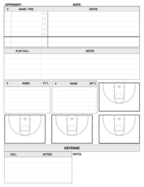 Defensive Scouting Report Templatell Offensive Askoverflow Basketball Scouting Report Template Doc