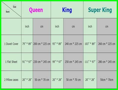 what are the dimensions of a king size bed the 12 best images about measure up on pinterest recipe