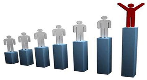 Csudh Mba Ranking by Los Rankings De Desempe 241 O En Entornos Lean