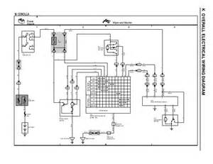 toyota corolla 1996 wiring diagram overall wiring diagram