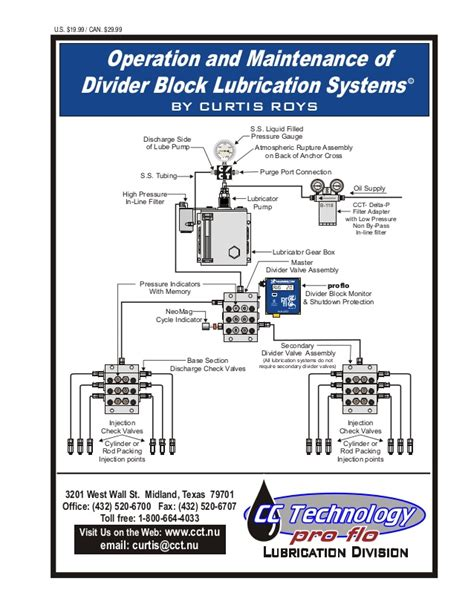 Operation And Maintenance operation and maintenance of divider block systems