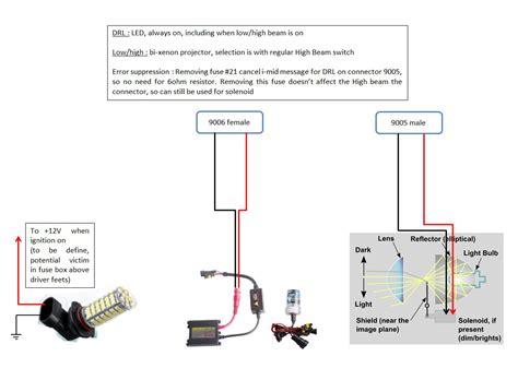 8th civic fuse box diagram free wiring