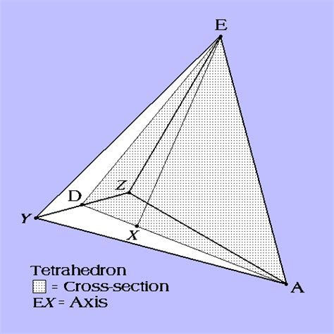 cross sectional area of a triangle cydonian mound geometry