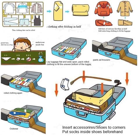 best way to pack a suitcase diagram how to pack luggages more efficiently fab diy