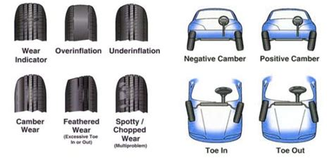 how much does a chrysler 200 cost how much does an alignment cost car wheels maintenance guide