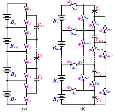 how does a distribution capacitor work how supercapacitor work 28 images electrochemical layer capacitors supercapacitors green