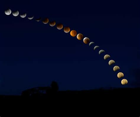 calculating the sun and moon position | rich durnan photo